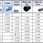 Báo giá phụ kiện ống thép nối hàn