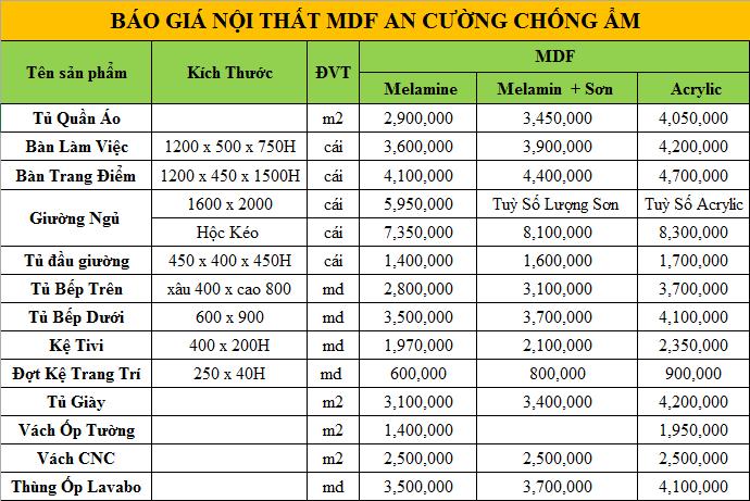 Bảng báo giá nội thất gỗ MDF